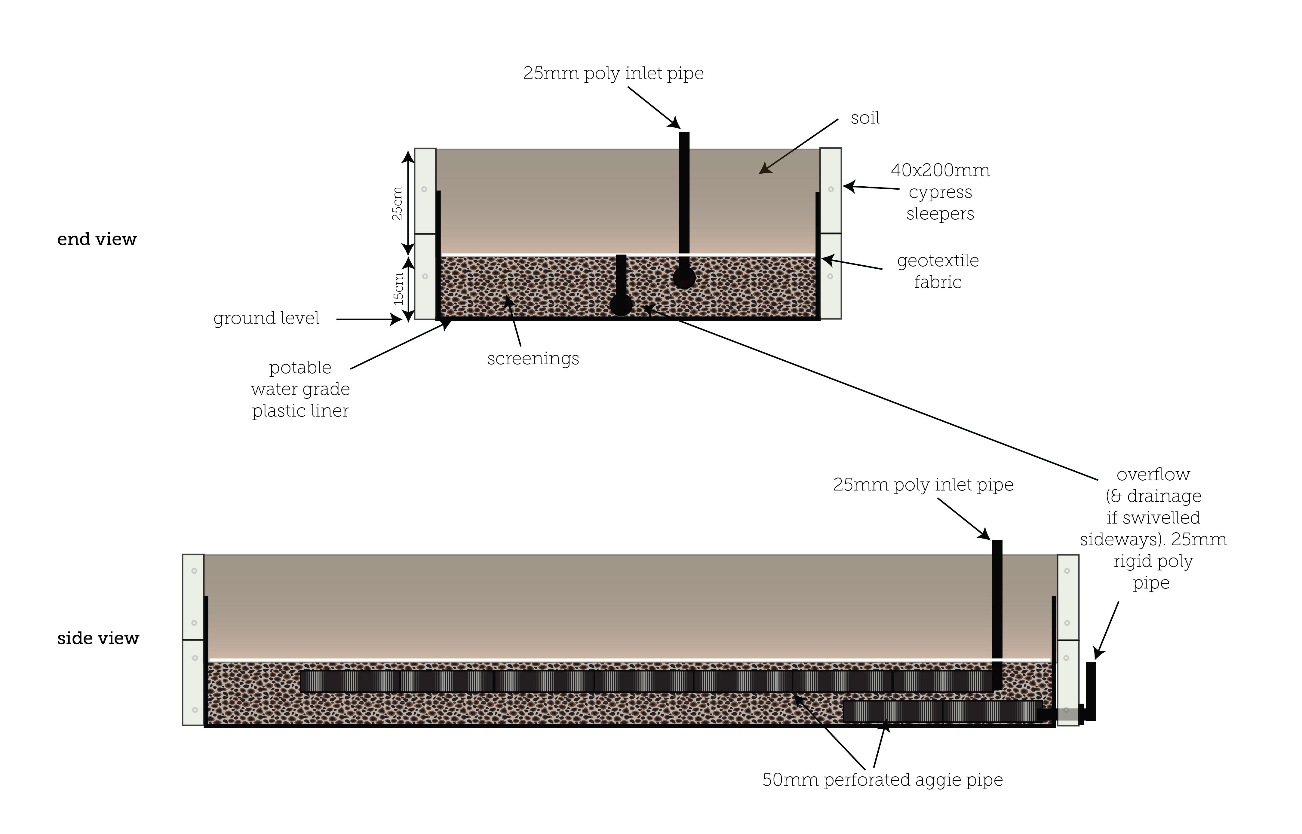 Corrugated Drain Pipe Planters